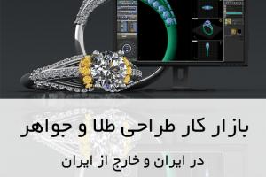 Gold-jewelry-market