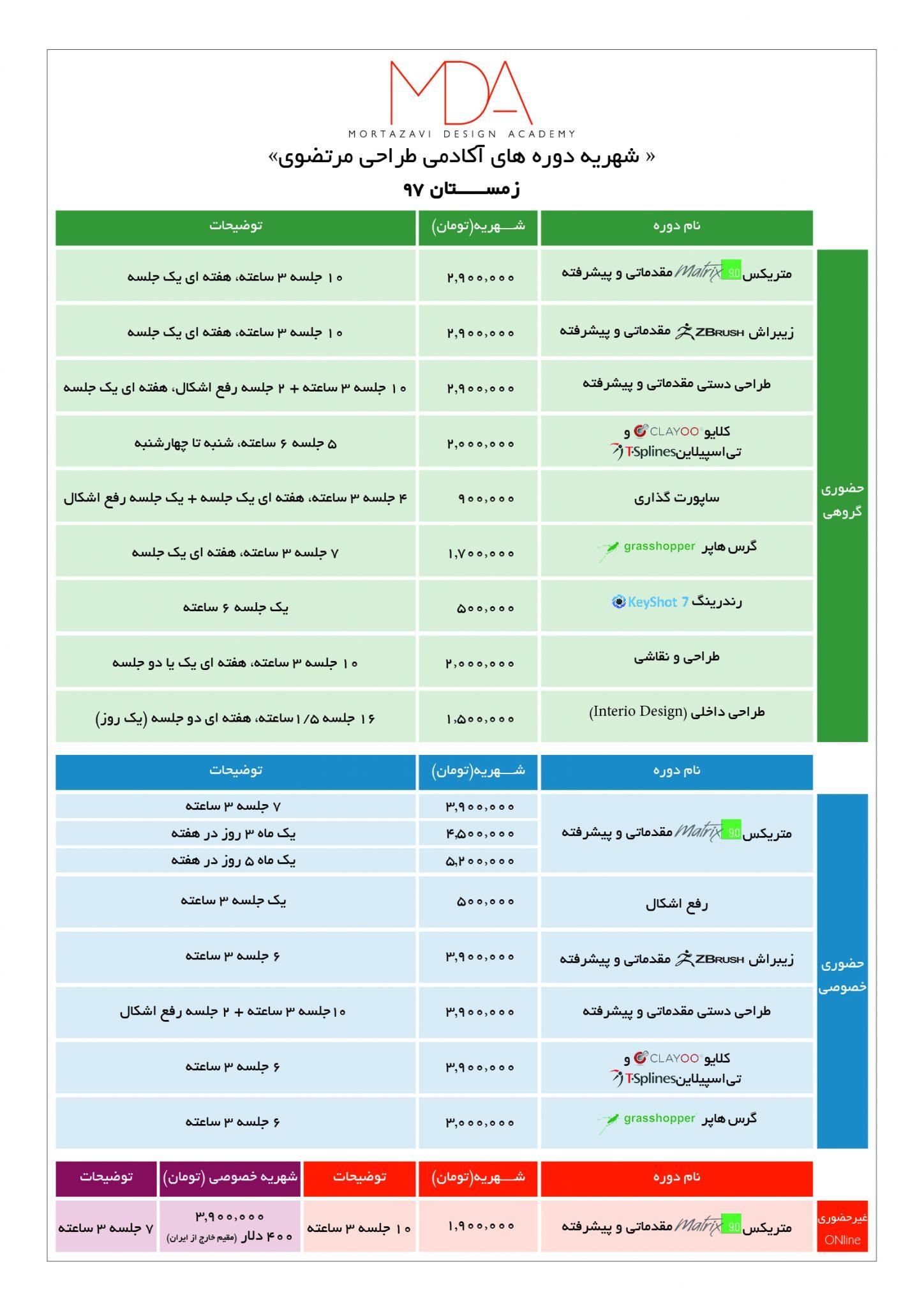 Price List MDA 9711 1