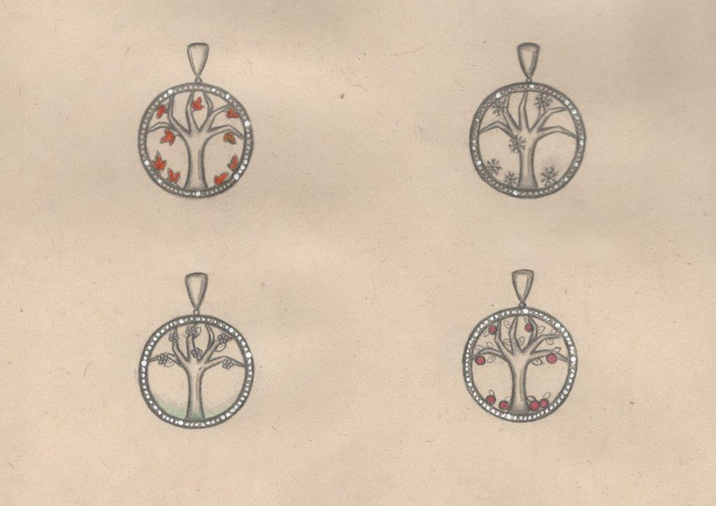 ایده پردازی, طراحی طلا و جواهر